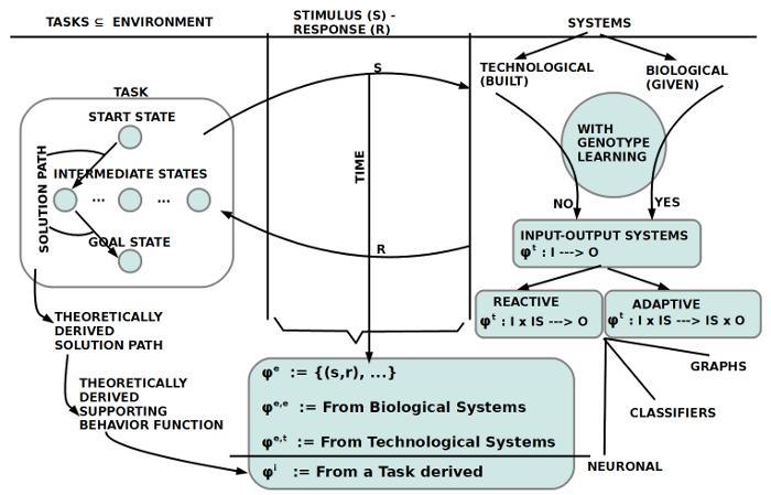 Theoretischer Rahmen für das GEIST-SICHTBARMACHUNGS Projektes