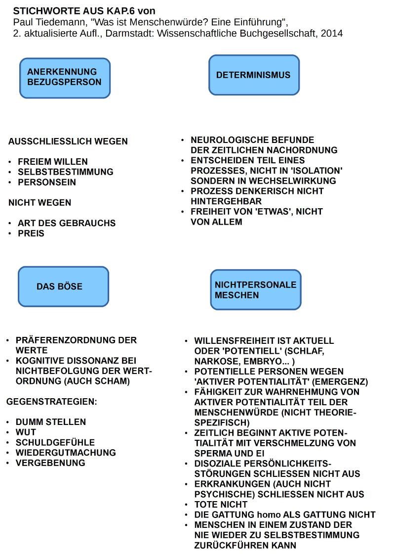 Tiedemann (2014), Kap.6, Stichworte